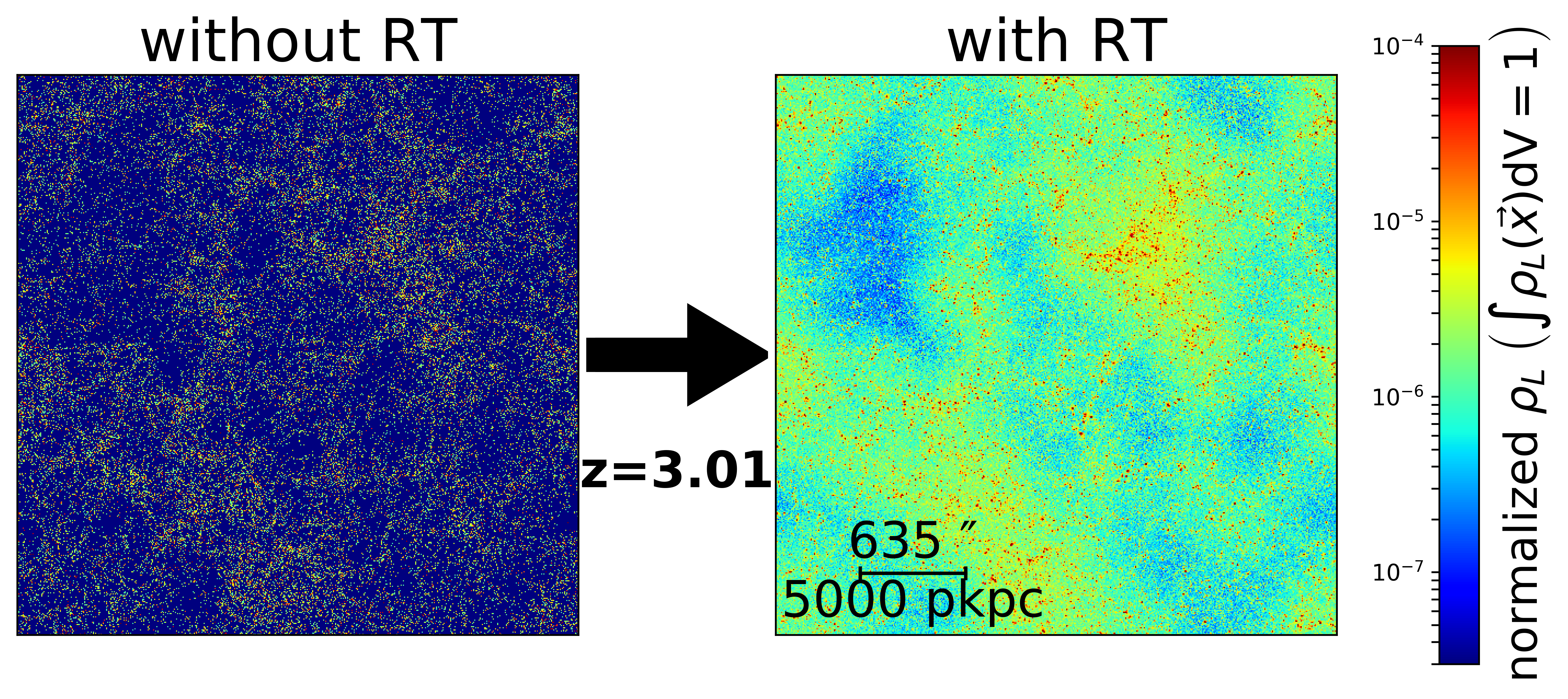 Example of the radiative transfer code applied to an Illustris snapshot at redshift $z=3.01$