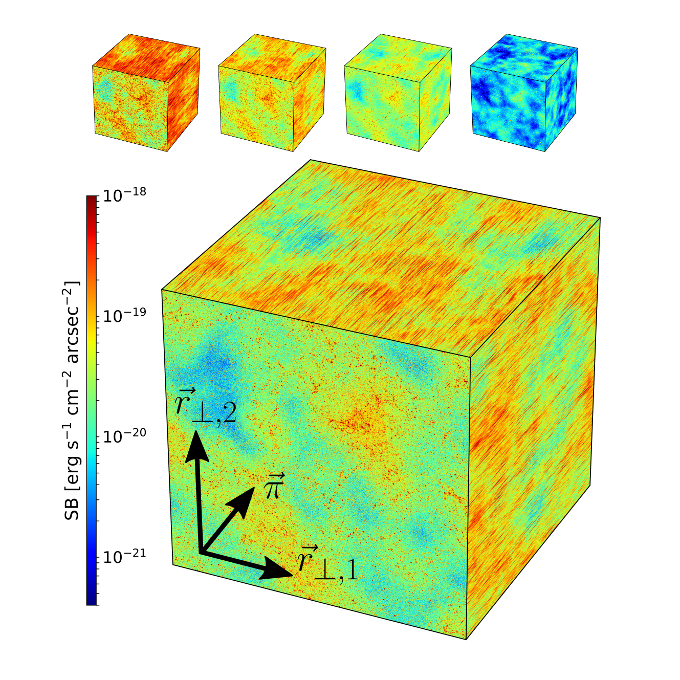 Mock intensity maps after radiative transfer as projected cubes of the Illustris simulation boxes with a length of 75 Mpc/h. Redshifts from left to right: 2.00, 3.01, 4.01, 5.85. Enlargened version shows z=3.01. From these cubes, individual LAEs can be reconstructed to construct mock observations.